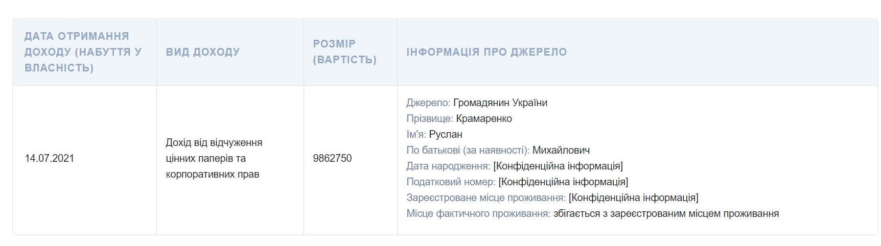 Декларація Кубракова