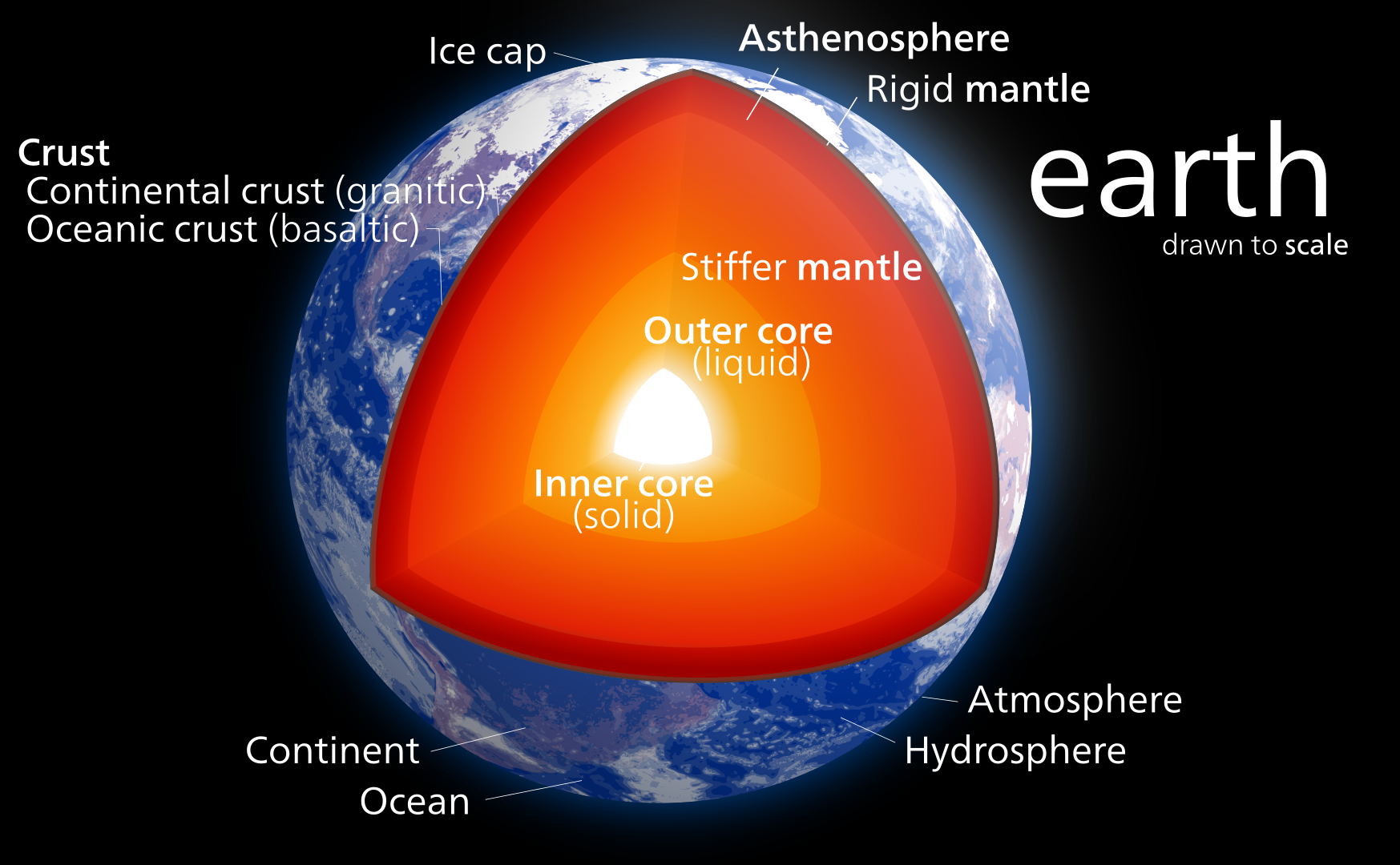 Земля у розрізі