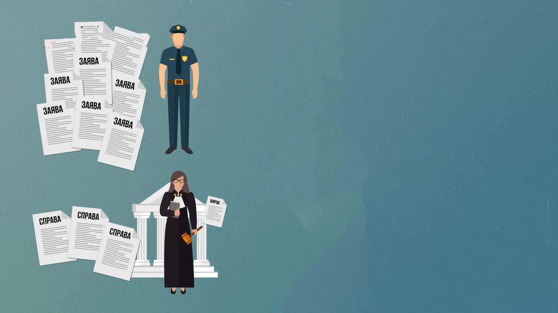 вибори фальсифікації