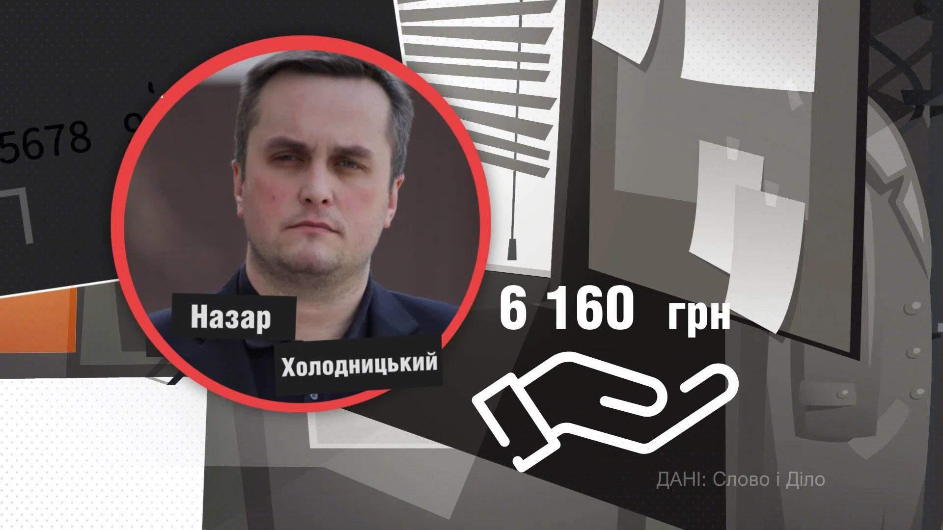зарплата САП Назар Хололницький