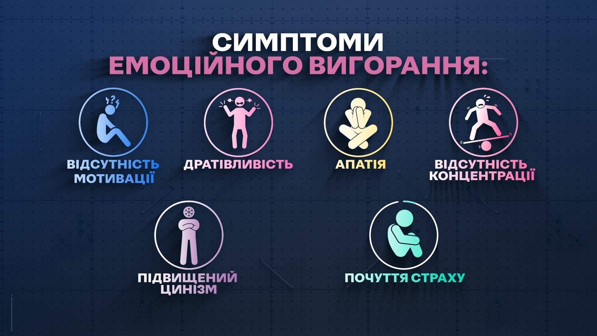 симптоми емоційного вигорання