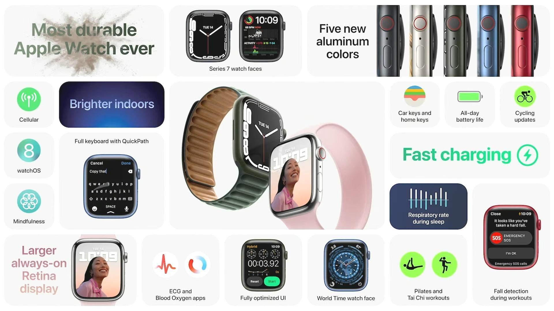 Загальні характеристики Apple Watch Series 7