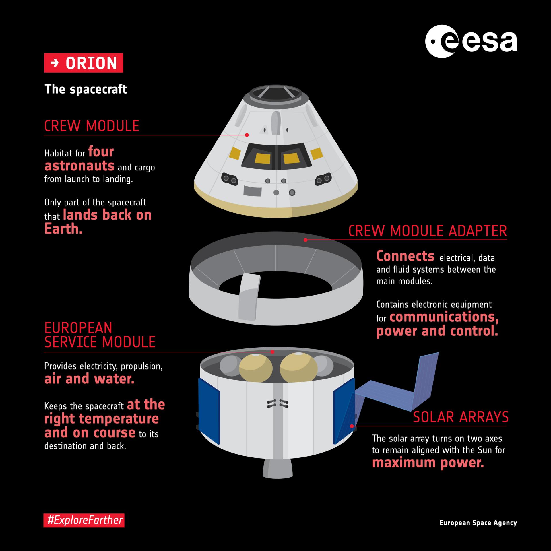 Модуль ESA розташовується знизу корабля Orion