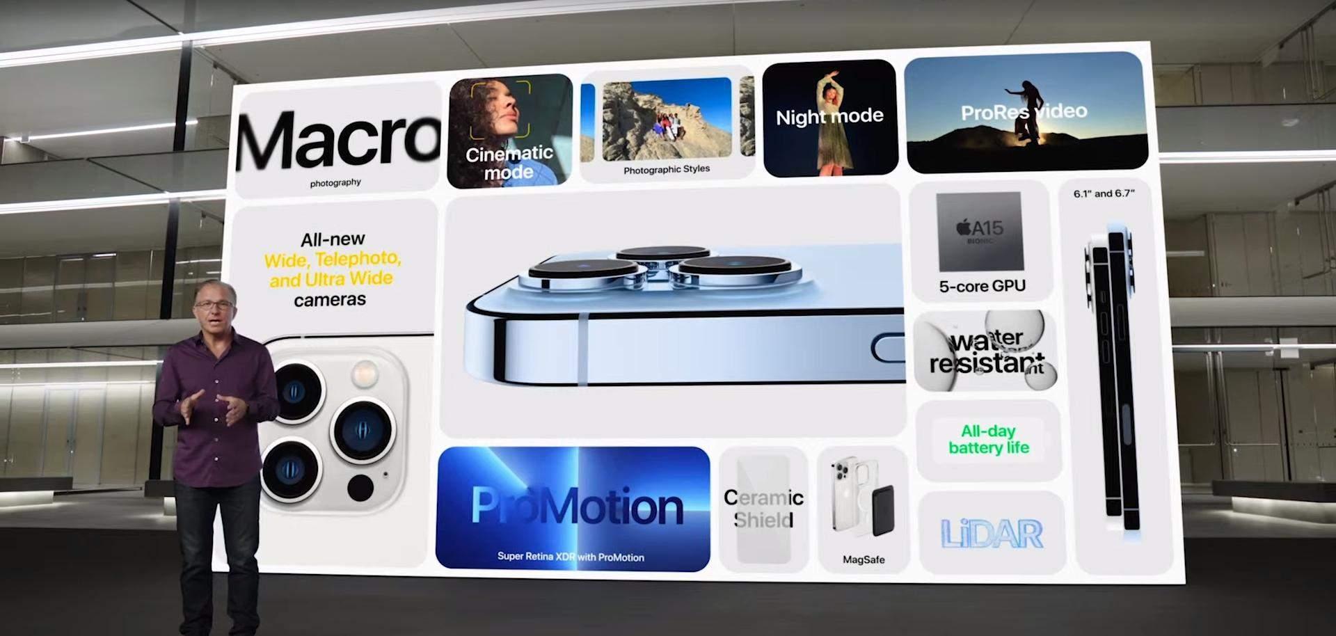 Повні характеристики iPhone 13 Pro