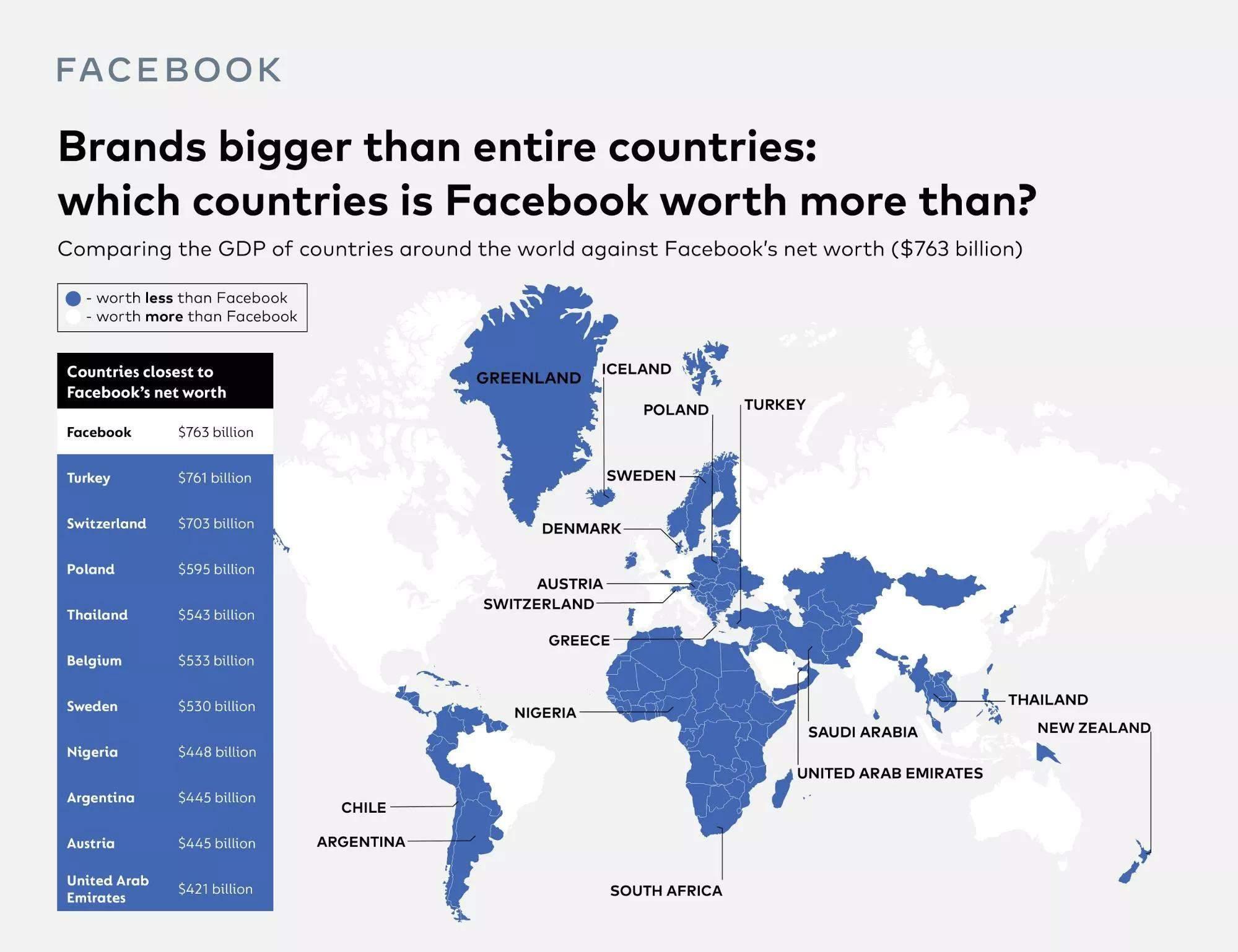 Якби Facebook був країною