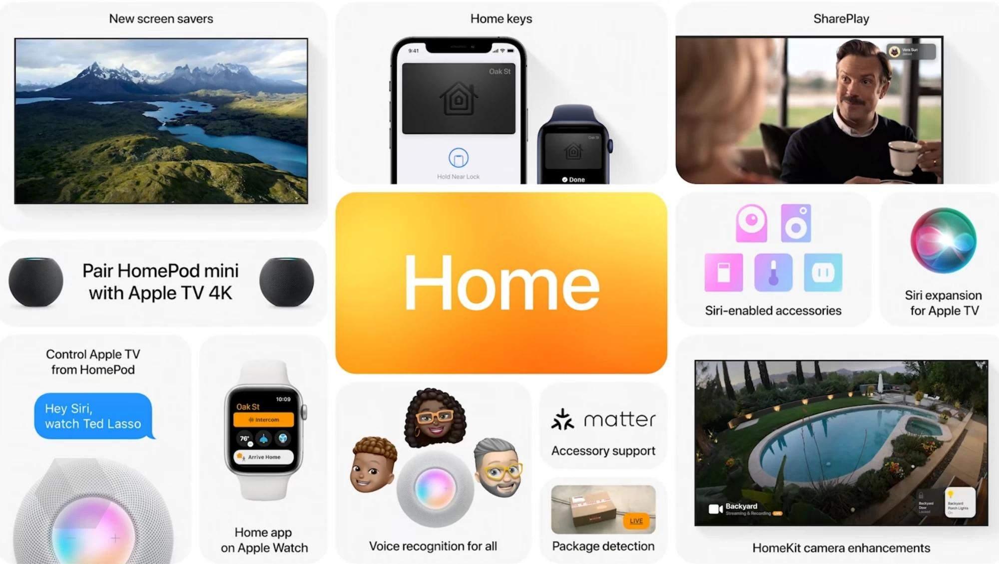 Оновлення системи HomeKit, яка тепер називається просто Home
