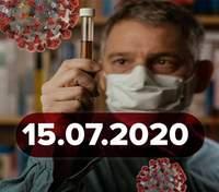 Головні новини про коронавірус 15 липня: антирекорд в Києві та відкриття нового антитіла