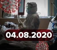 Новости коронавируса 4 августа: антирекорд в Польше и новые рекомендации тестирования