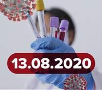 Новости о коронавирусе 13 августа: антирекорд больных в Украине и новые лекарства от инфекции