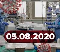 Новини про коронавірус 5 серпня: антирекорд в Україні, знайдено потенційну терапію