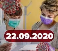 Новини про коронавірус 22 вересня: в Україні рекорд людей, що одужали, звіт ВООЗ