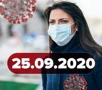 Новости о коронавирусе 25 сентября: живая очередь в лаборатории, прирост новых больных в Украине