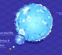 Блогер наочно порівняв розміри гігантських зірок: відео