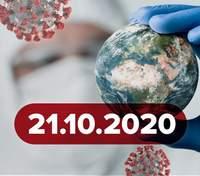 Новини про коронавірус 21 жовтня: рекордна кількість заражених, експеримент в Британії