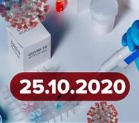Новини про коронавірус 25 жовтня: прогнози щодо вакцини, статистика захворюваності