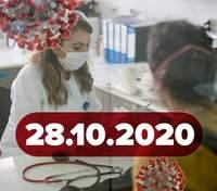 Новини про коронавірус 28 жовтня: нестача місць у лікарнях, звернення блогера перед смертю