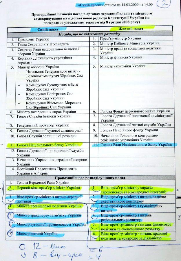 В Межигорье найдены договоренности между Януковичем и Тимошенко, - Лещенко [Фото]