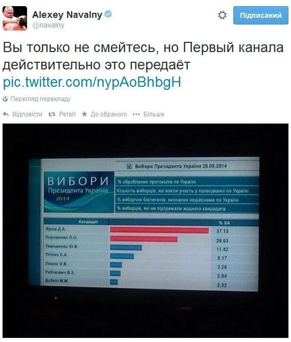 Российское ТВ показывает, что в Украине на выборах победил Ярош, — соцсети [Скриншот]