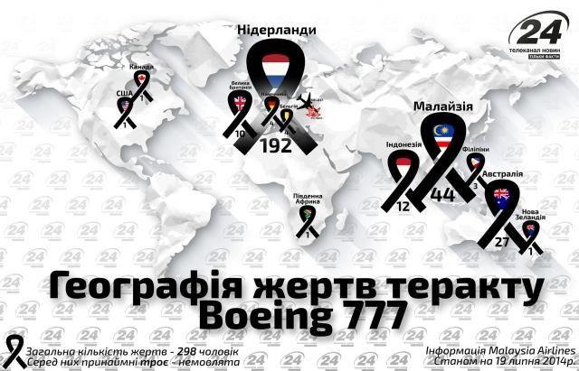 География жертв теракта Boeing 777 [Инфографика]