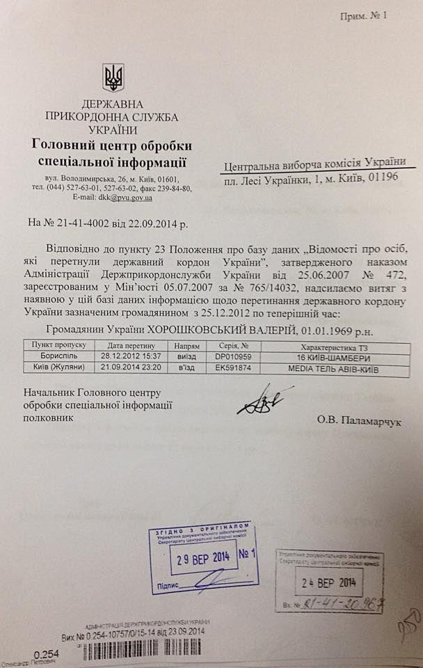 Суд таки разрешил Хорошковскому идти на выборы