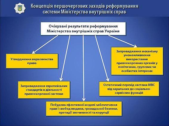 Аваков представил концепцию первоочередных мер реформирования системы МВД [Фото, видео]