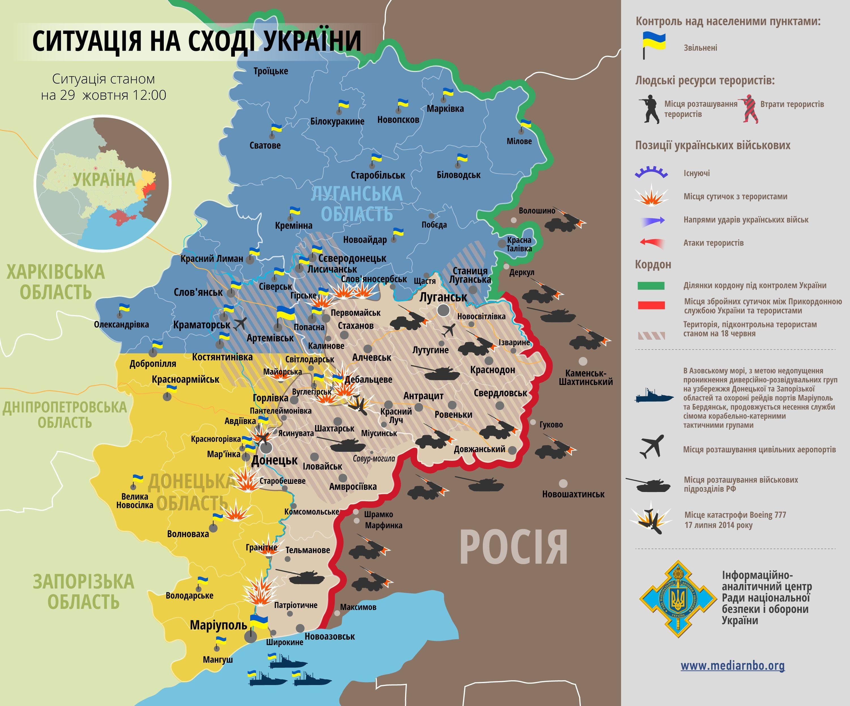 Главное за 29 октября: коалиционные соглашения, газовые переговоры и обстрелы террористов