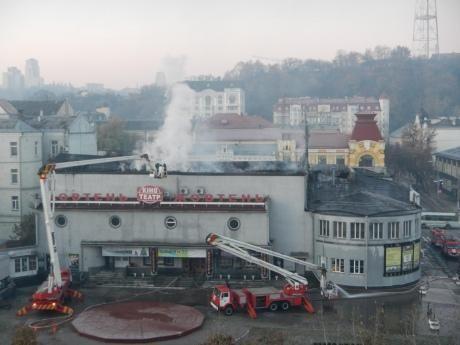 Киевский кинотеатр