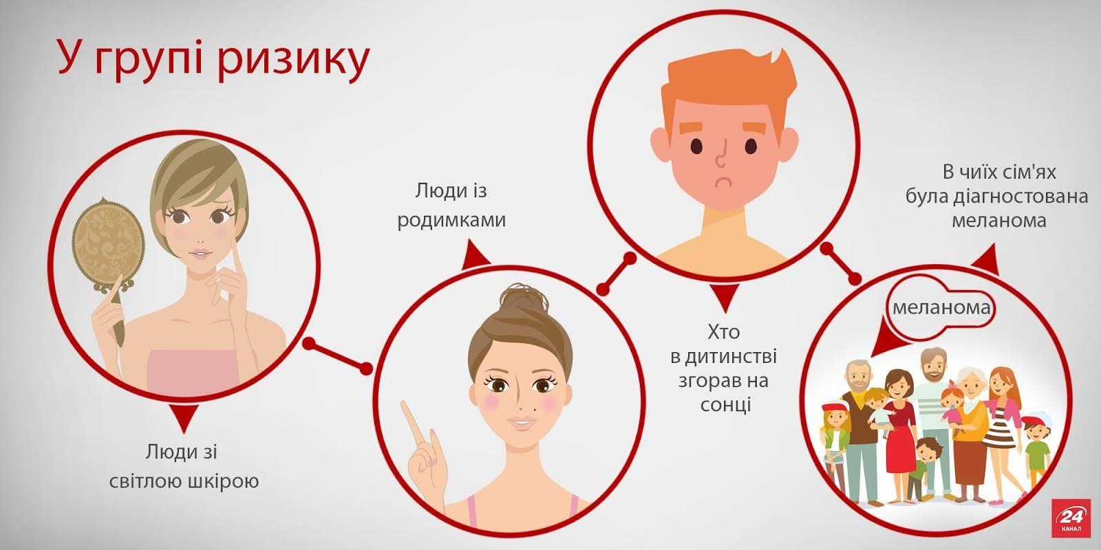 Как защитить свою кожу от солнца: советы дерматолога