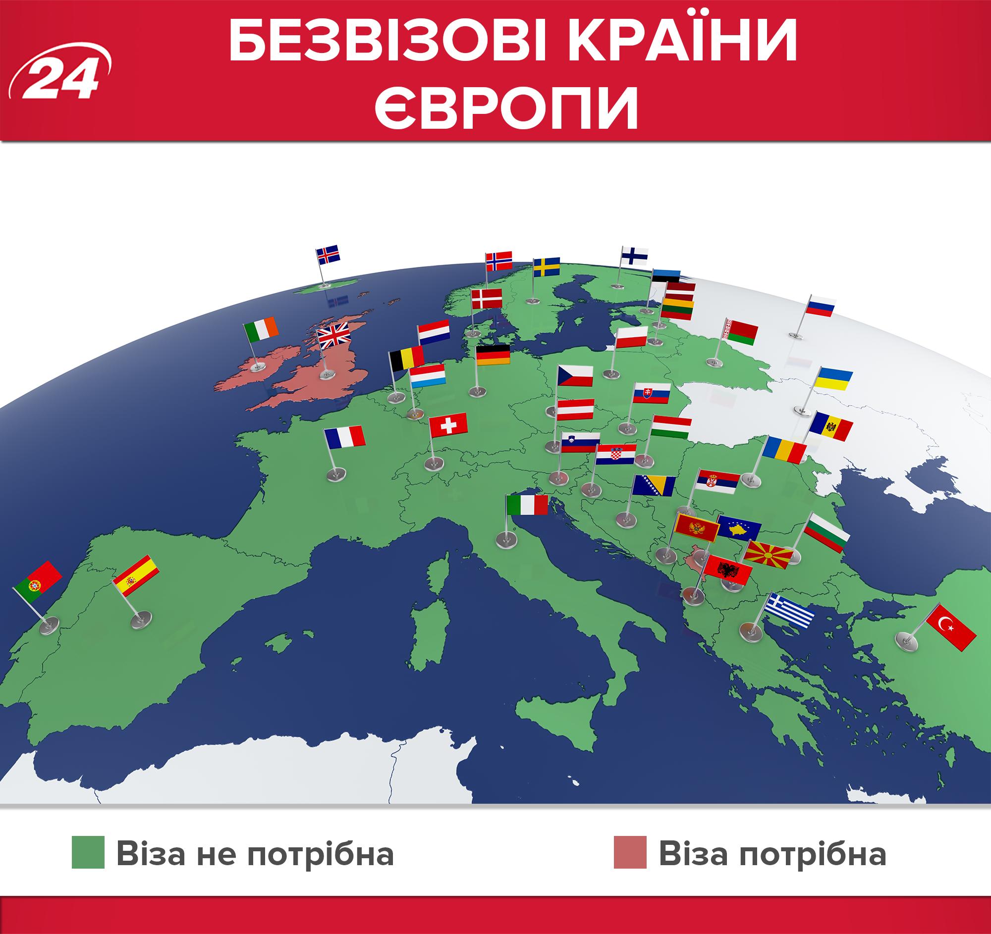 країни безвіз список куди українці можуть у Європі їздити без віз безвізовий режим