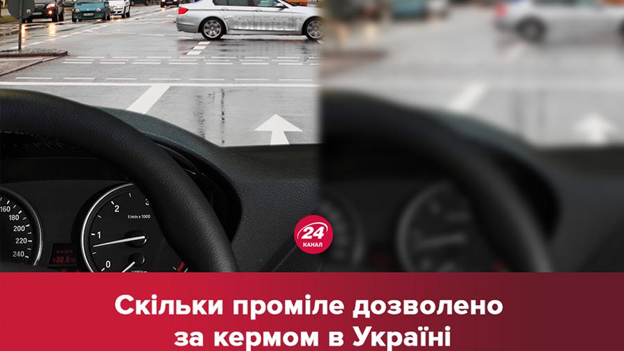 Максимальные промилле допускается за рулем
