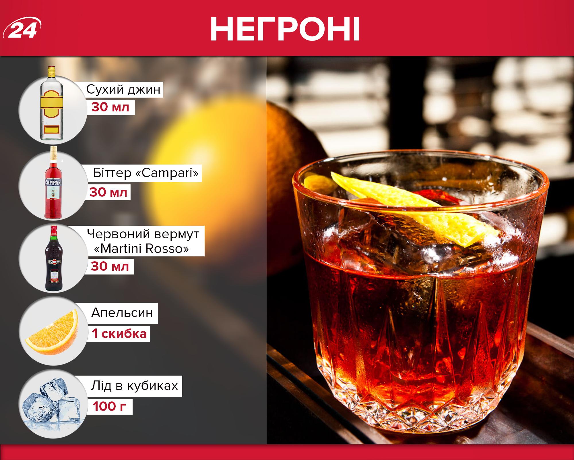 Яичный коктейль (алкогольный): рецепты приготовления