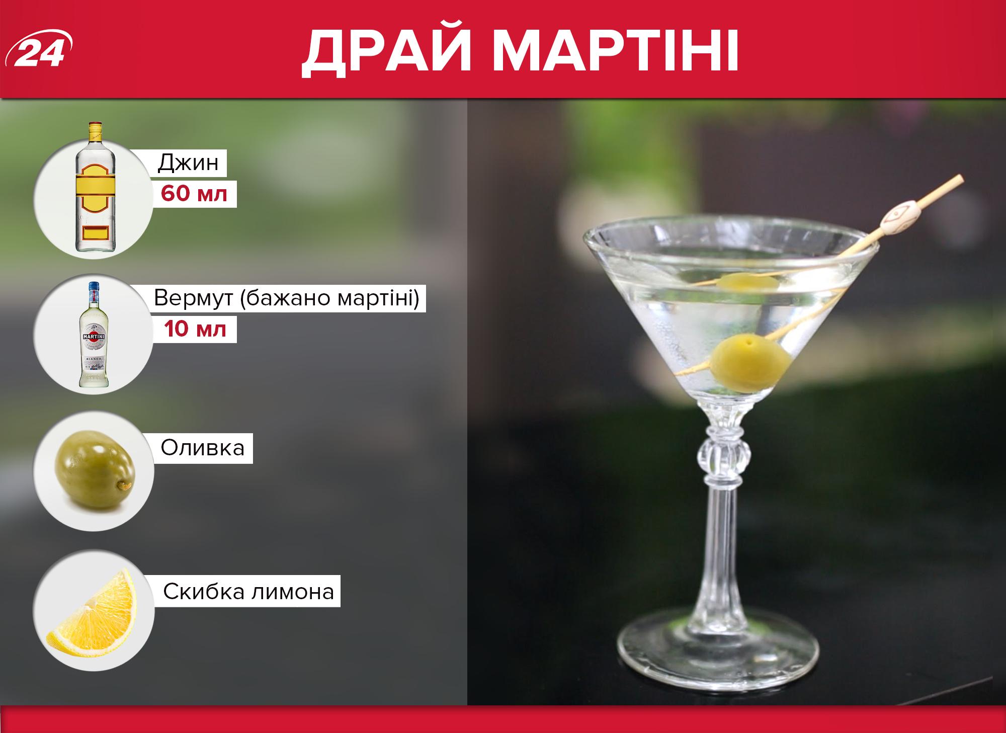 60 классических коктейлей рецепты