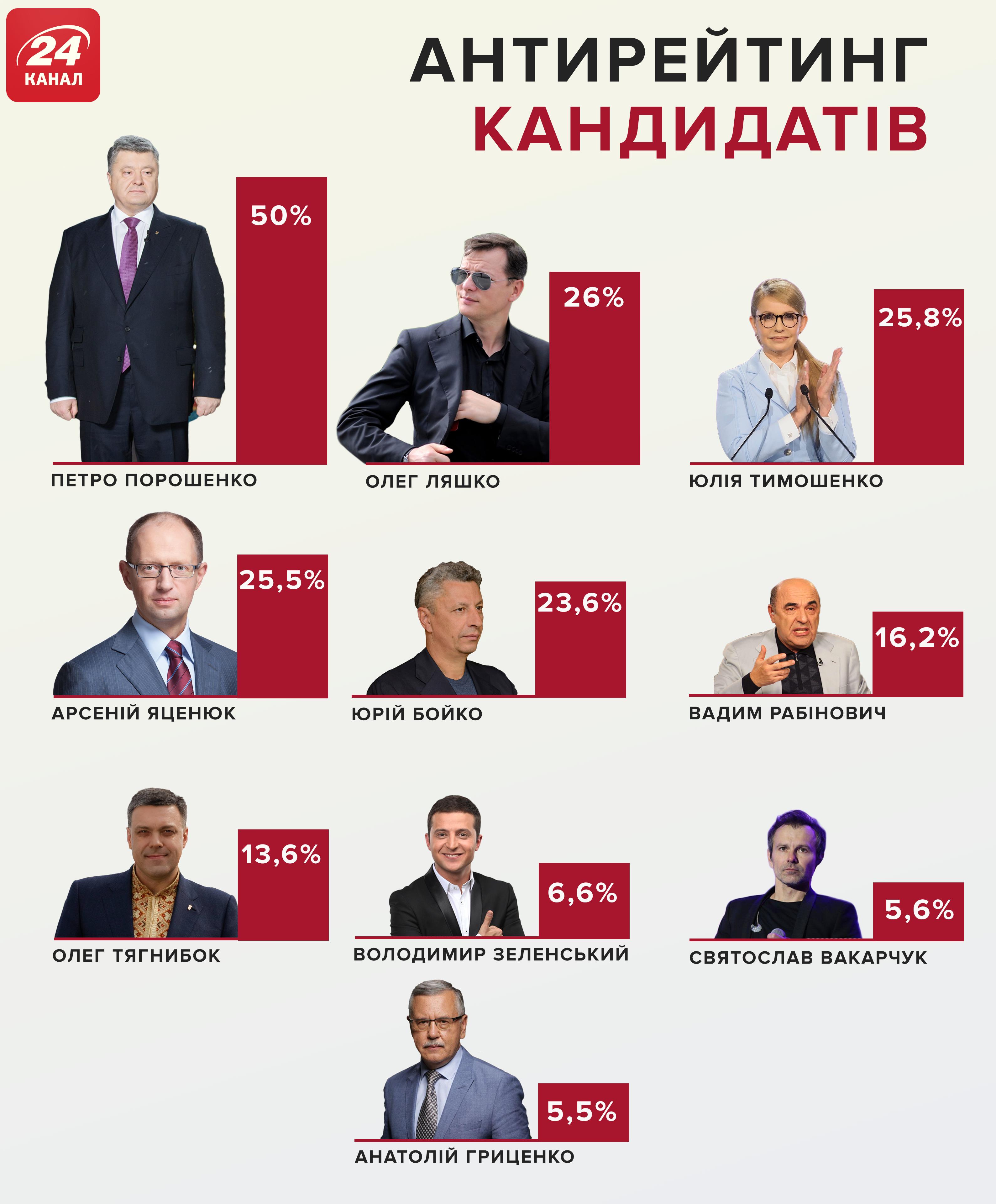 Рейтинг кандидатов в президенты сша 2019 [PUNIQRANDLINE-(au-dating-names.txt) 24