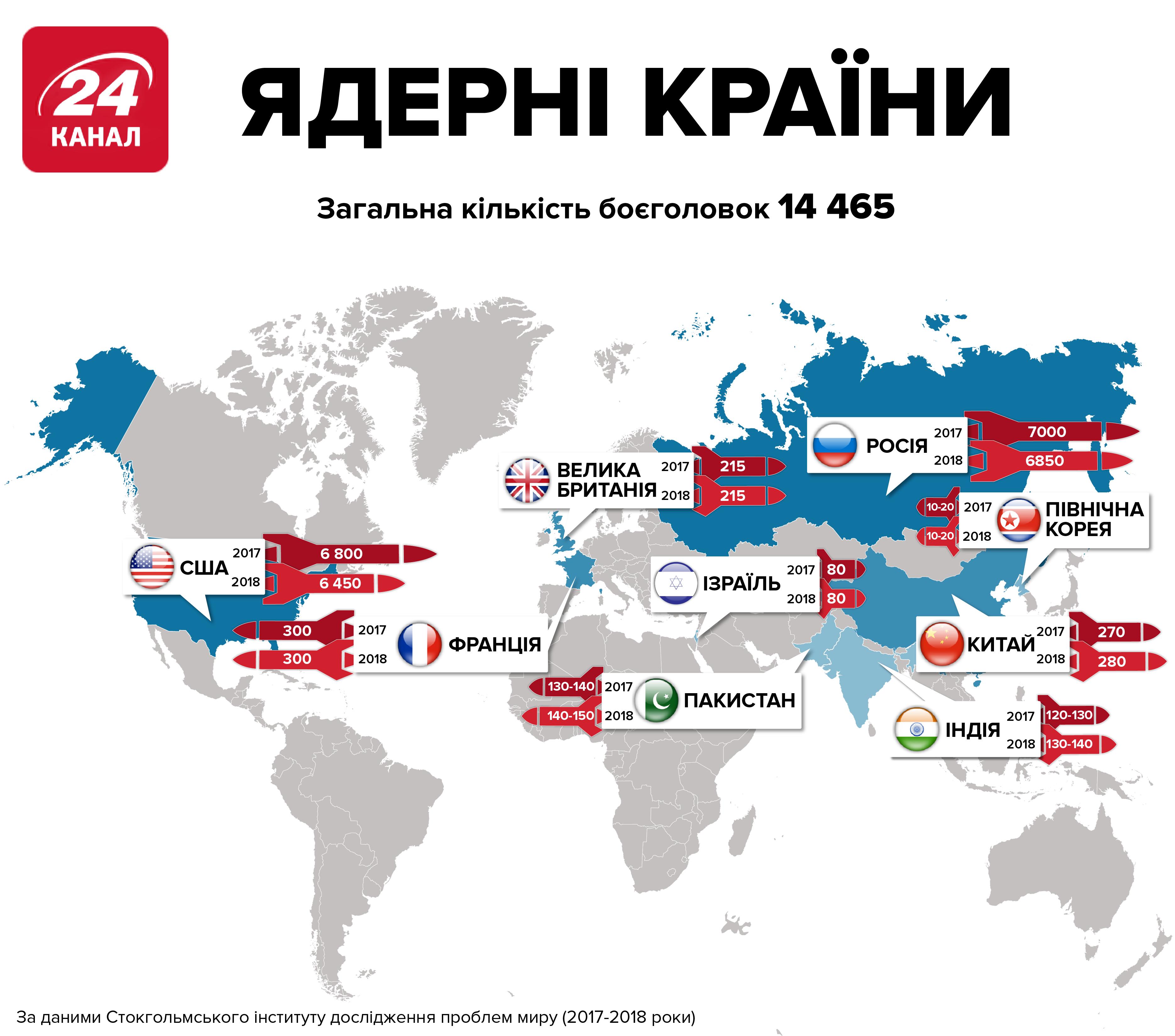 Країни, у яких є ядерна зброя