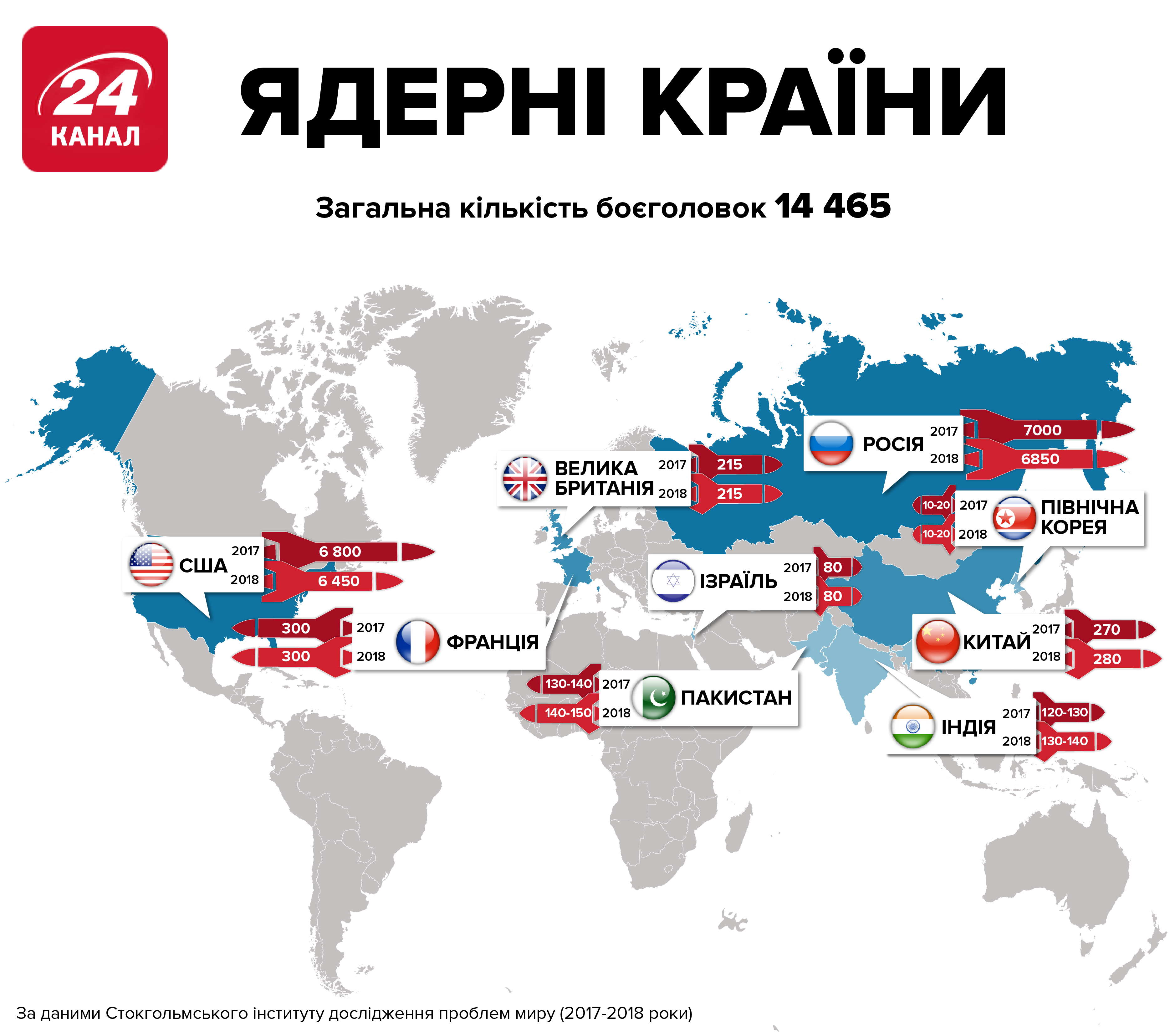 Країни, що мають ядерну зброю