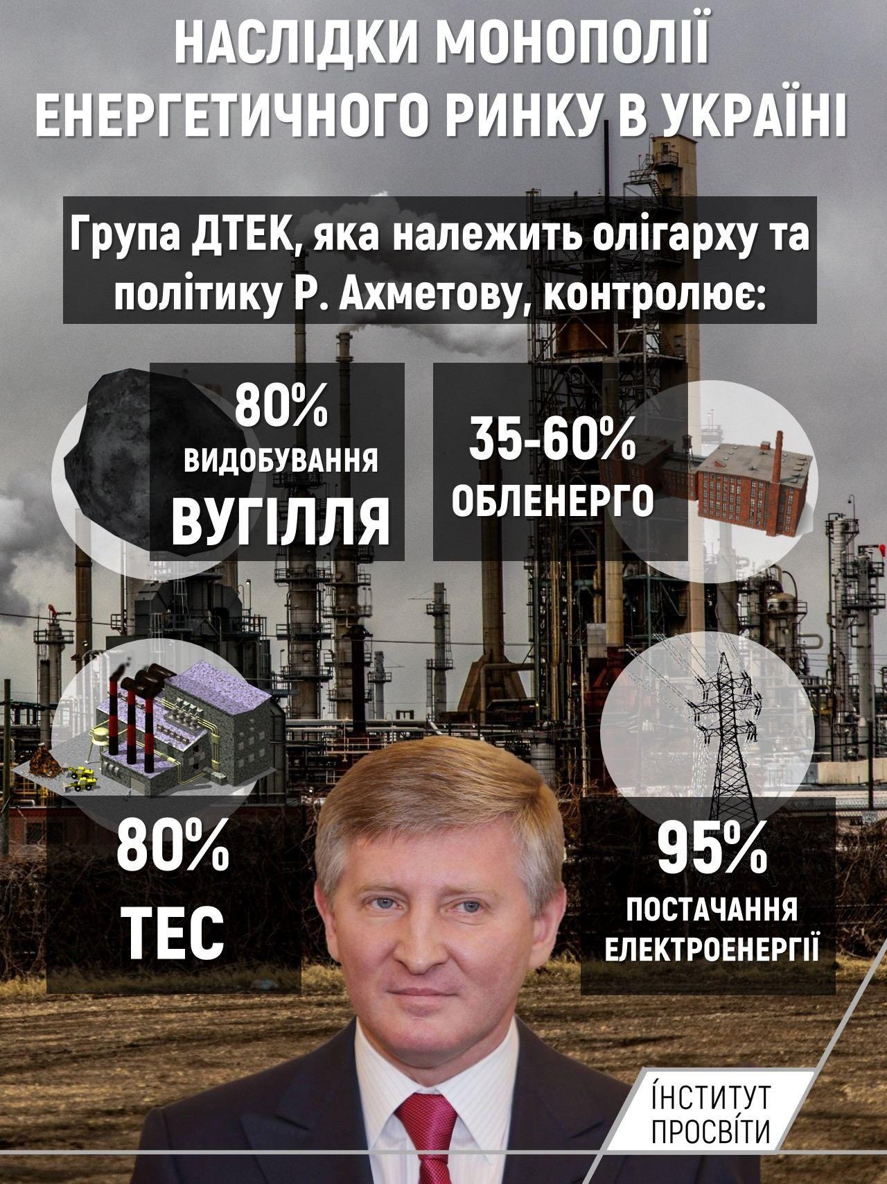 Україна вводить з 1 липня рішучу реформу енергоринку, - Тейлор - Цензор.НЕТ 2147