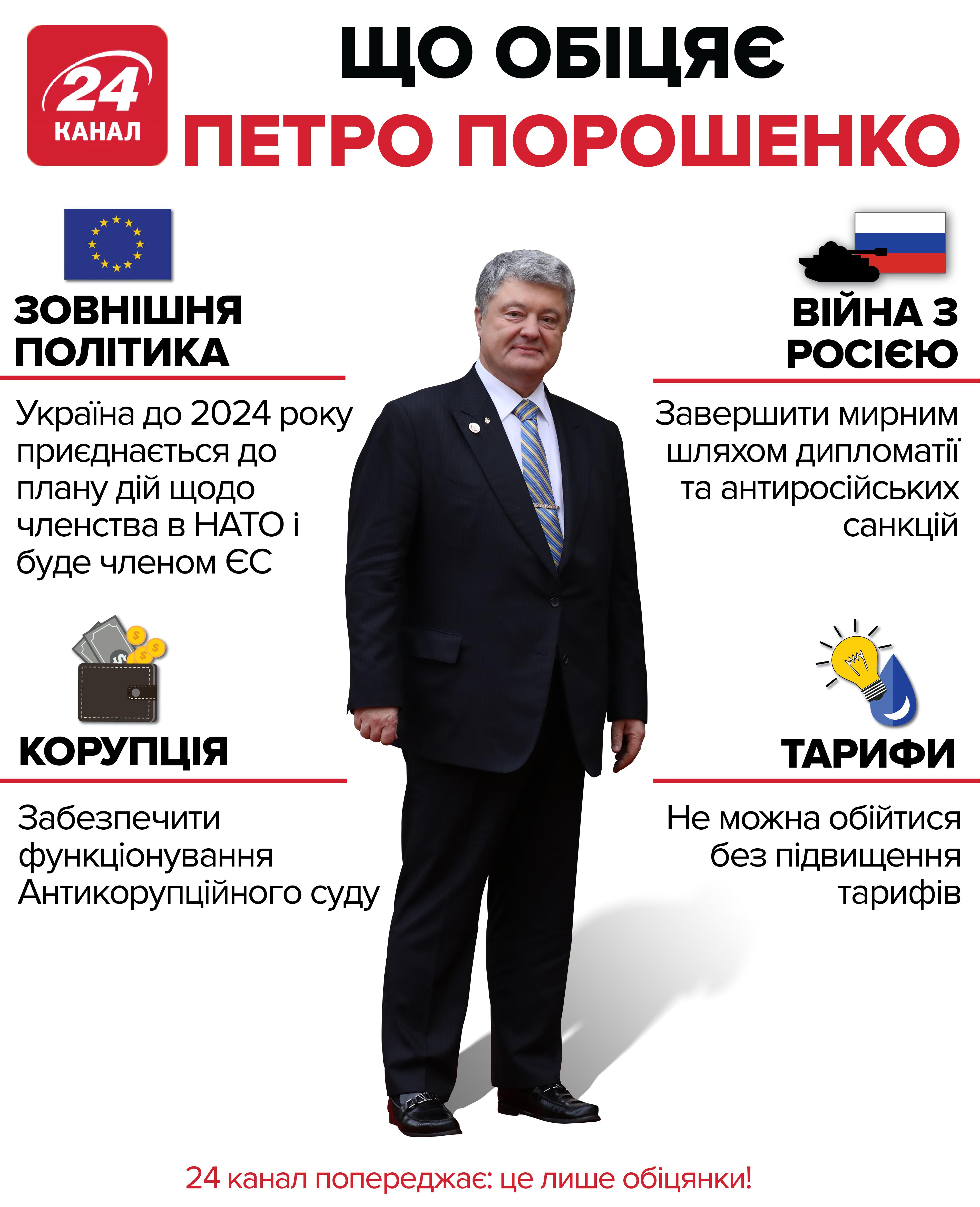 Що обіцяє кандидат у президенти Петро Порошенко