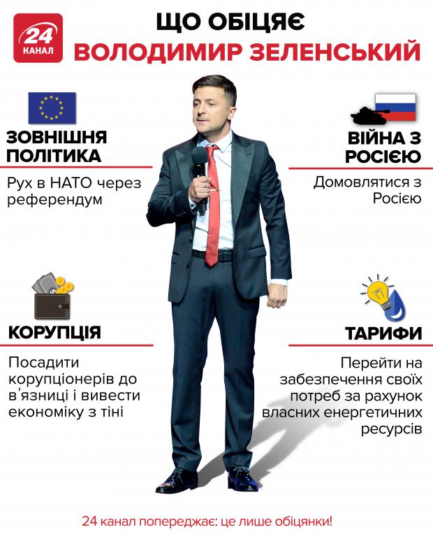 Що обіцяє зробити Зеленський на посаді президента
