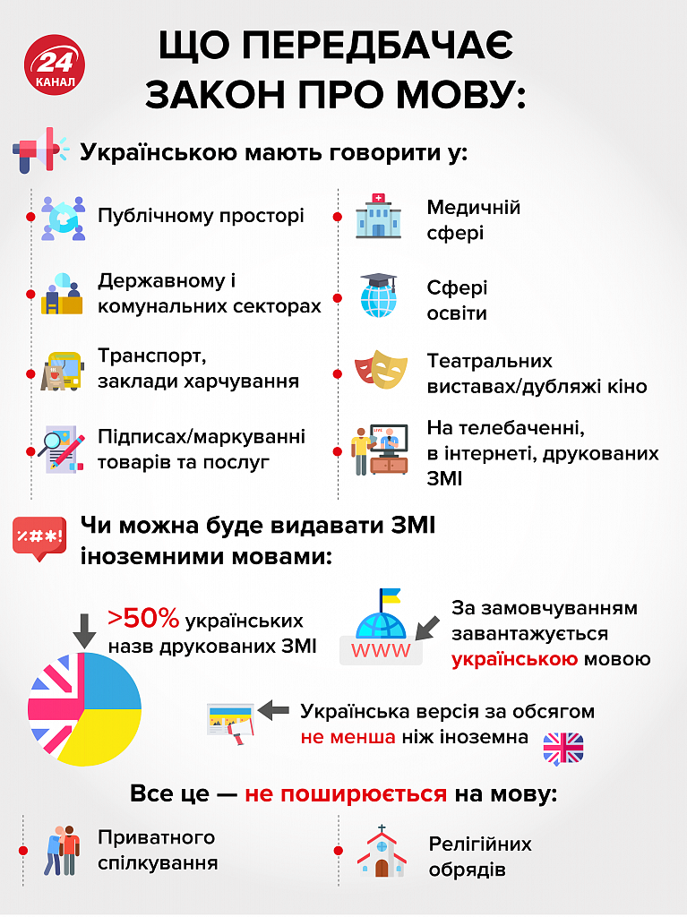 Україна, мовне питання, закон про мову, Росія, Радбез ООН