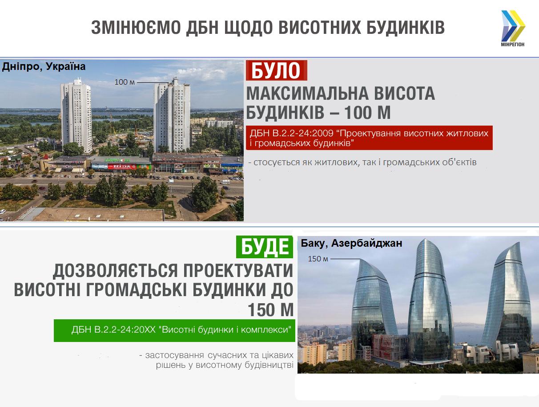 В Україні дозволили будувати вищі споруди: що змінилось