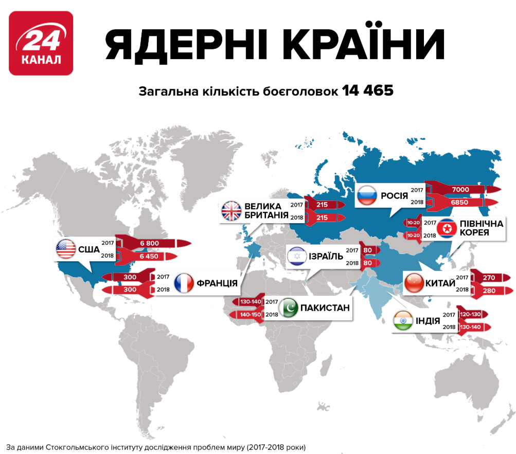 ядерні країни