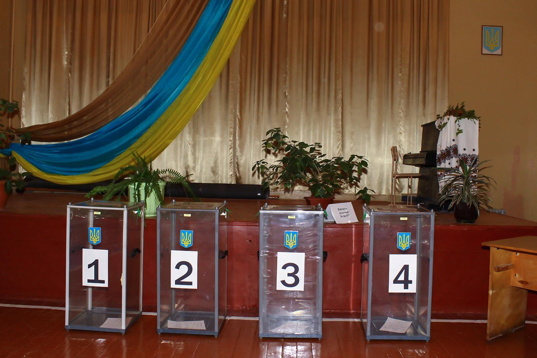 Місцеві вибори 2019 – коли місцеві вибори до України 2019