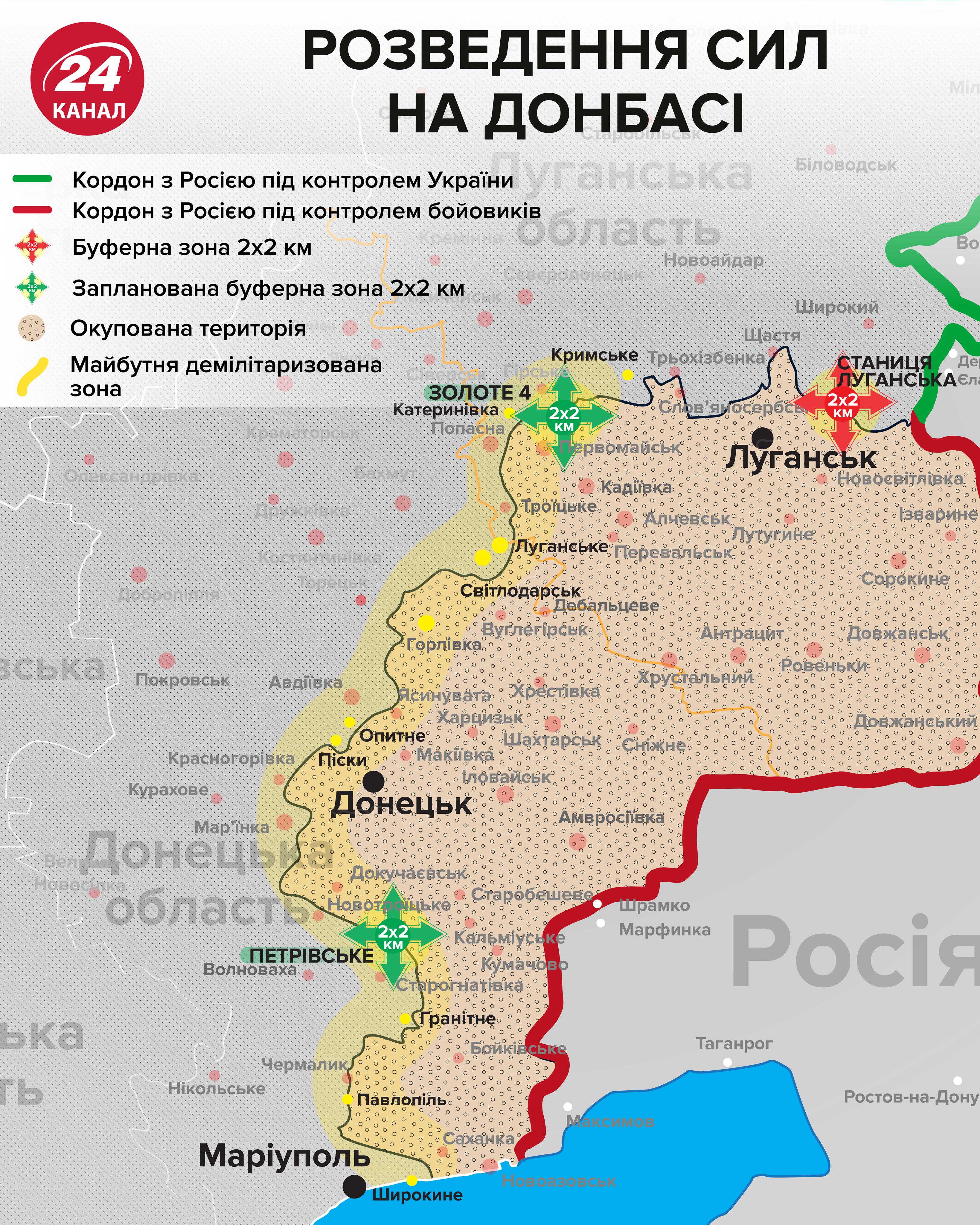 карта розведення військ Донбас Золоте Петрівське