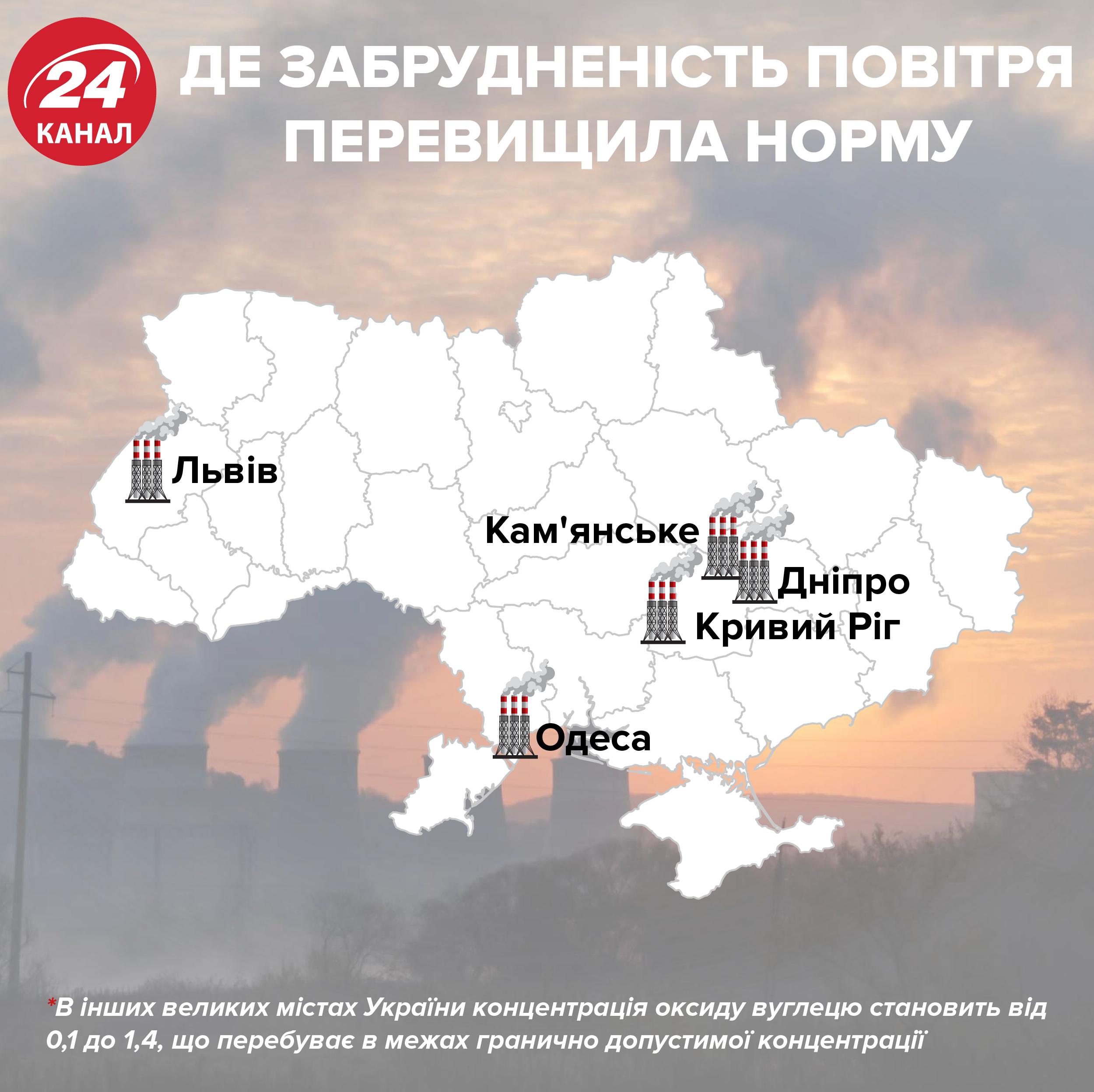 забрудненість повітря екологія