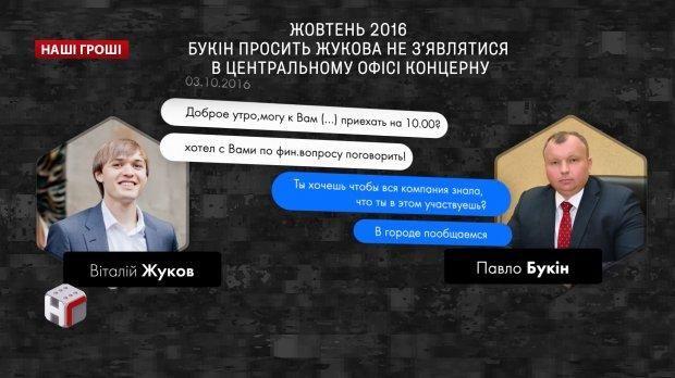 Букін Укроборонпром корупція жуков розслідування