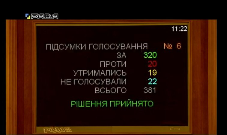 Рада продовжила закон про особливий статус Донбасу голосування результати