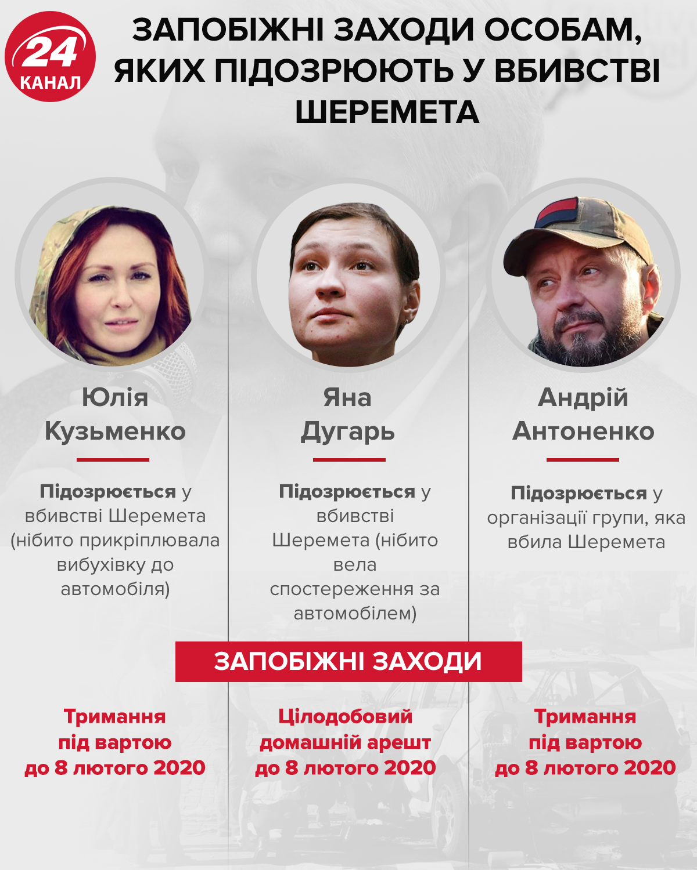 підозрювані у вбивстві Шеремета імена Кузьменко Дугарь Антоненко
