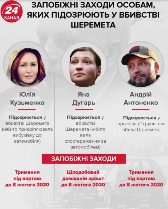 підозрювані у вбивстві Шеремета Антоненко Дугарь Кузьменко
