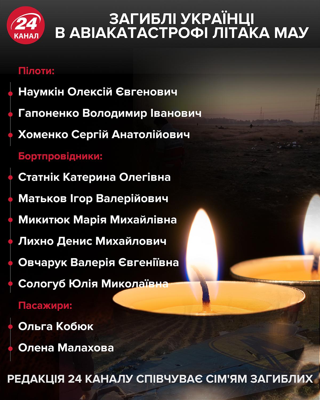 імена загиблих українців катастрофа літака МАУ Іран список загиблих українців