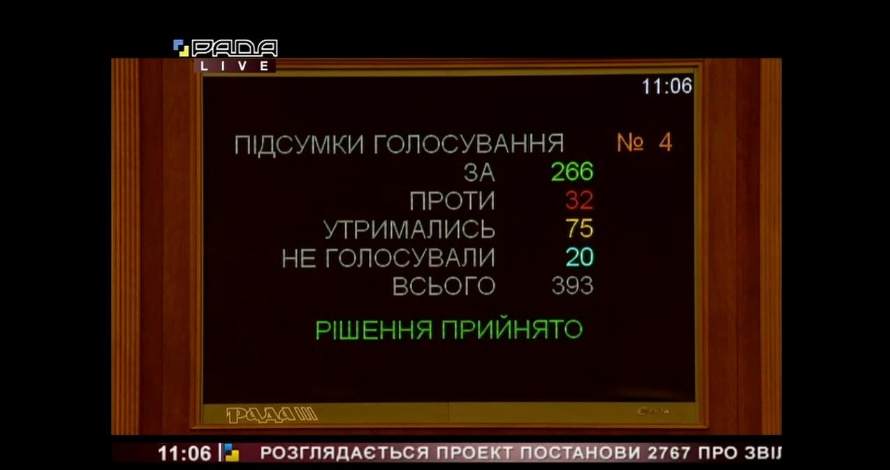 Рада щвільнила Альону Бабак результати голосування